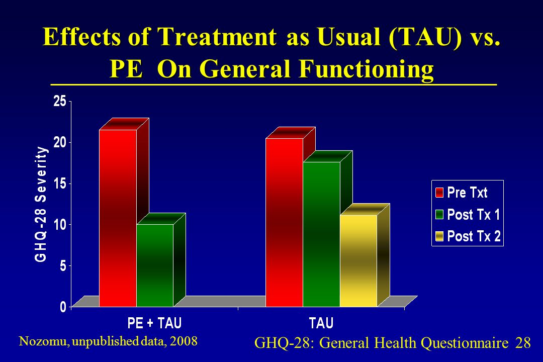 Effects of Treatment as Usual (TAU) vs.