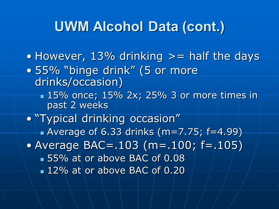 UWM Alcohol Data (cont.) However, 13% drinking >= half the daysHowever, 13% drinking >= half the days 55% binge drink (5 or more drinks/occasion)55% binge drink (5 or more drinks/occasion) 15% once; 15% 2x; 25% 3 or more times in past 2 weeks 15% once; 15% 2x; 25% 3 or more times in past 2 weeks Typical drinking occasion Typical drinking occasion Average of 6.33 drinks (m=7.75; f=4.99) Average of 6.33 drinks (m=7.75; f=4.99) Average BAC=.103 (m=.100; f=.105)Average BAC=.103 (m=.100; f=.105) 55% at or above BAC of 0.08 55% at or above BAC of 0.08 12% at or above BAC of 0.20 12% at or above BAC of 0.20