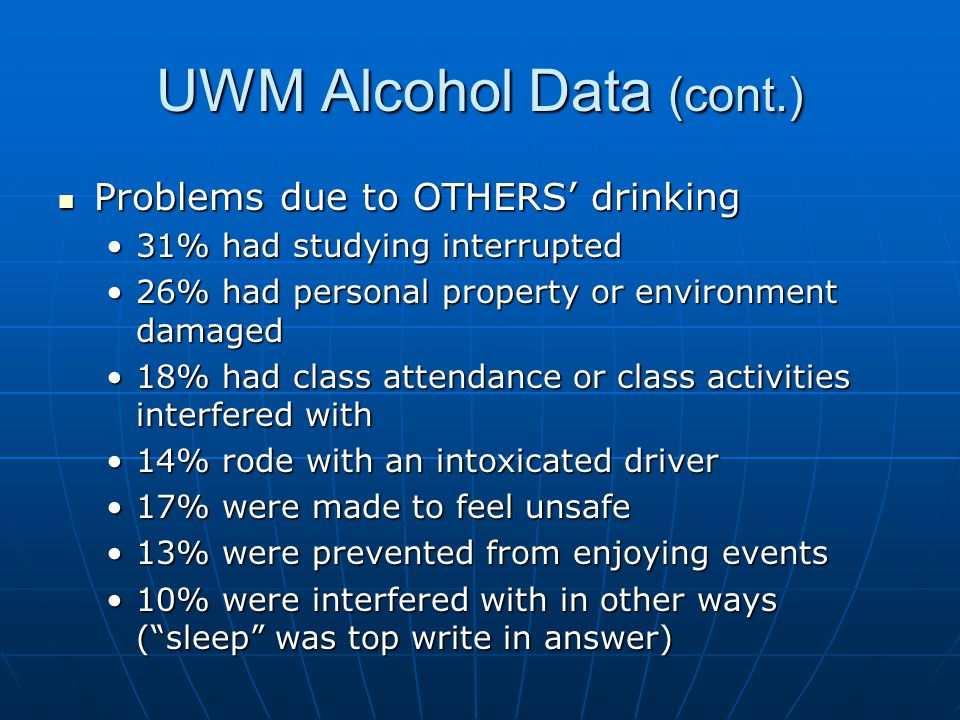 UWM Alcohol Data (cont.) Problems due to OTHERS' drinking Problems due to OTHERS' drinking 31% had studying interrupted31% had studying interrupted 26% had personal property or environment damaged26% had personal property or environment damaged 18% had class attendance or class activities interfered with18% had class attendance or class activities interfered with 14% rode with an intoxicated driver14% rode with an intoxicated driver 17% were made to feel unsafe17% were made to feel unsafe 13% were prevented from enjoying events13% were prevented from enjoying events 10% were interfered with in other ways ( sleep was top write in answer)10% were interfered with in other ways ( sleep was top write in answer)