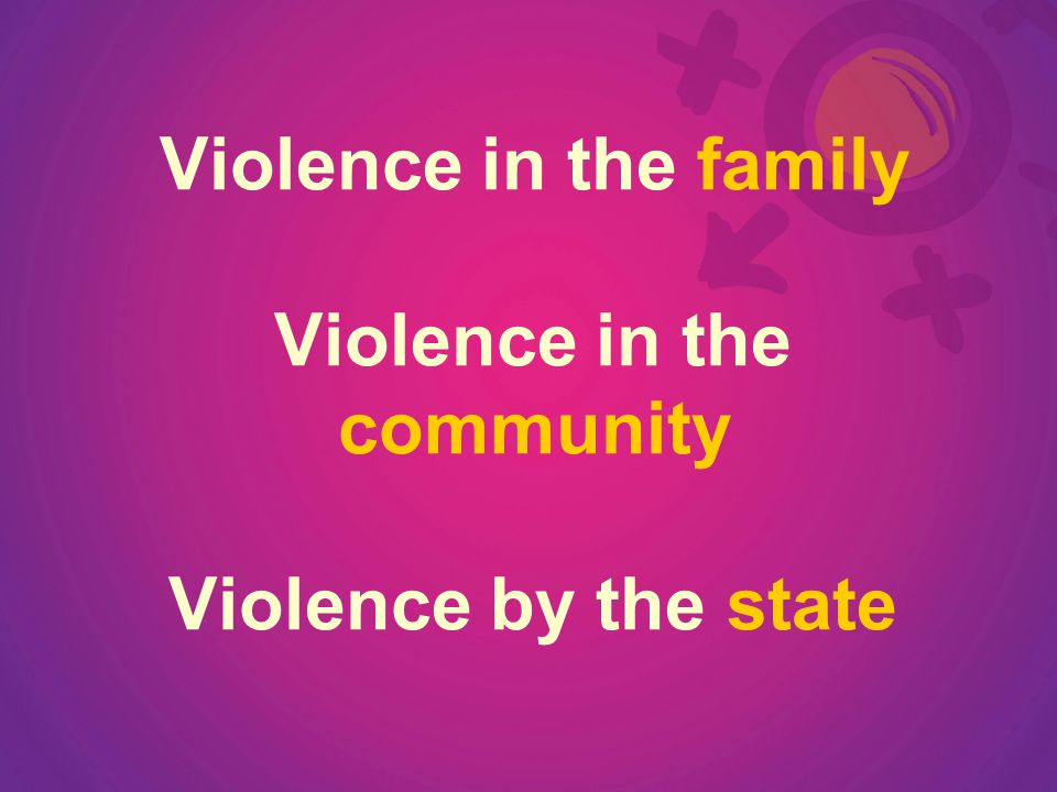 Violence in the family Violence in the community Violence by the state