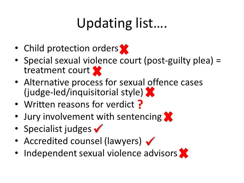 Updating list….