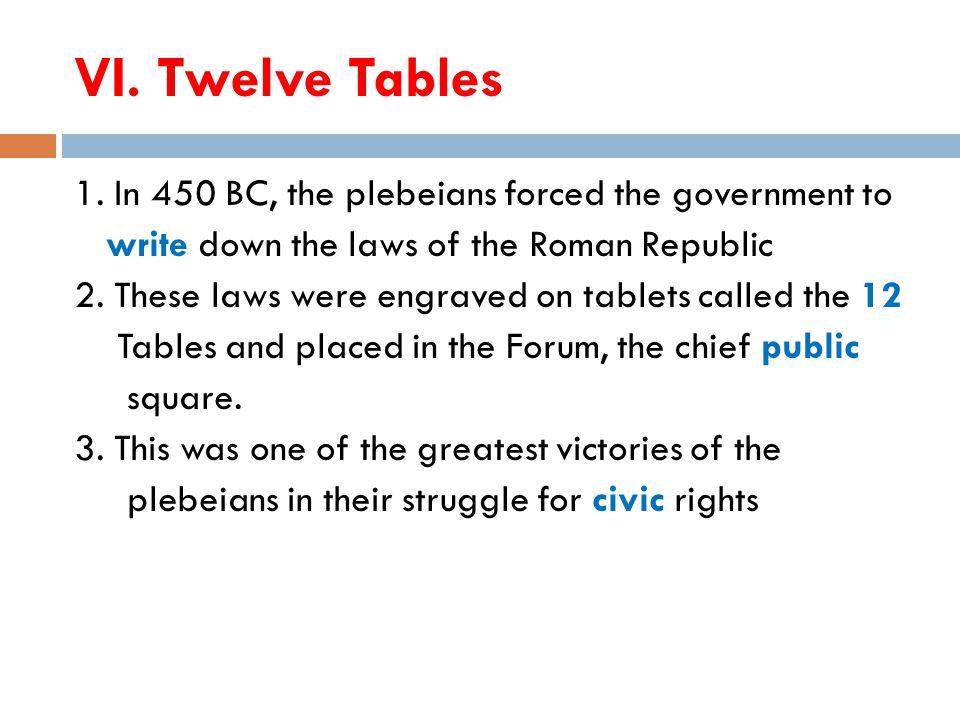 VI. Twelve Tables 1.