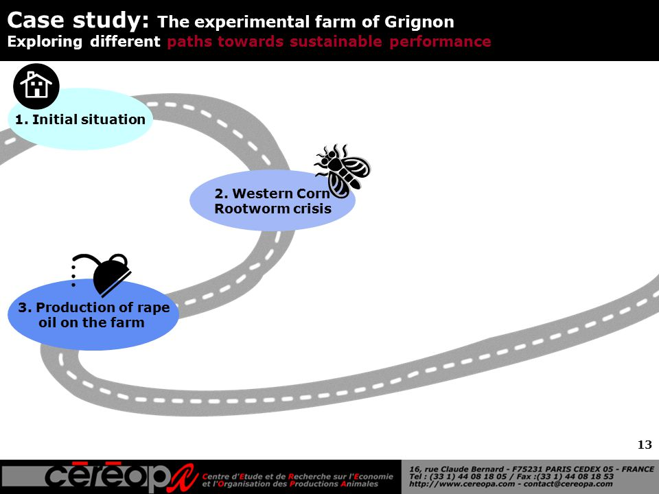 13 Case study: The experimental farm of Grignon Exploring different paths towards sustainable performance 3. Production of rape oil on the farm 1. Ini