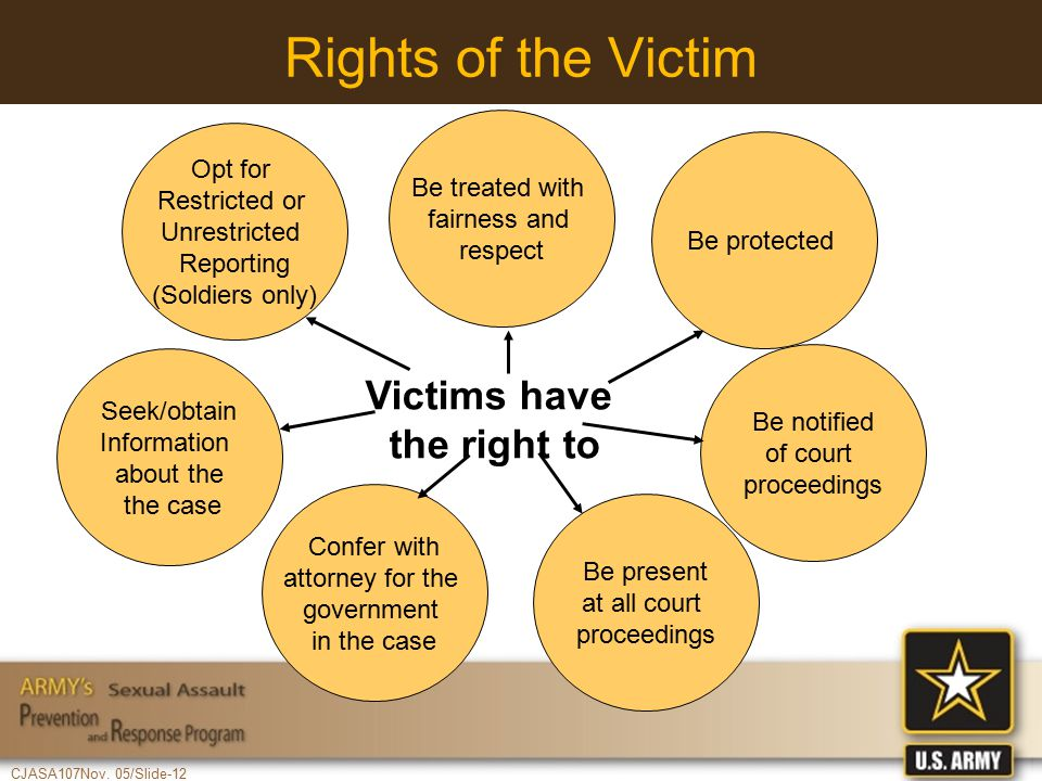 CJASA107Nov. 05/Slide-12 Rights of the Victim Victims have the right to Be treated with fairness and respect Be protected Be notified of court proceed