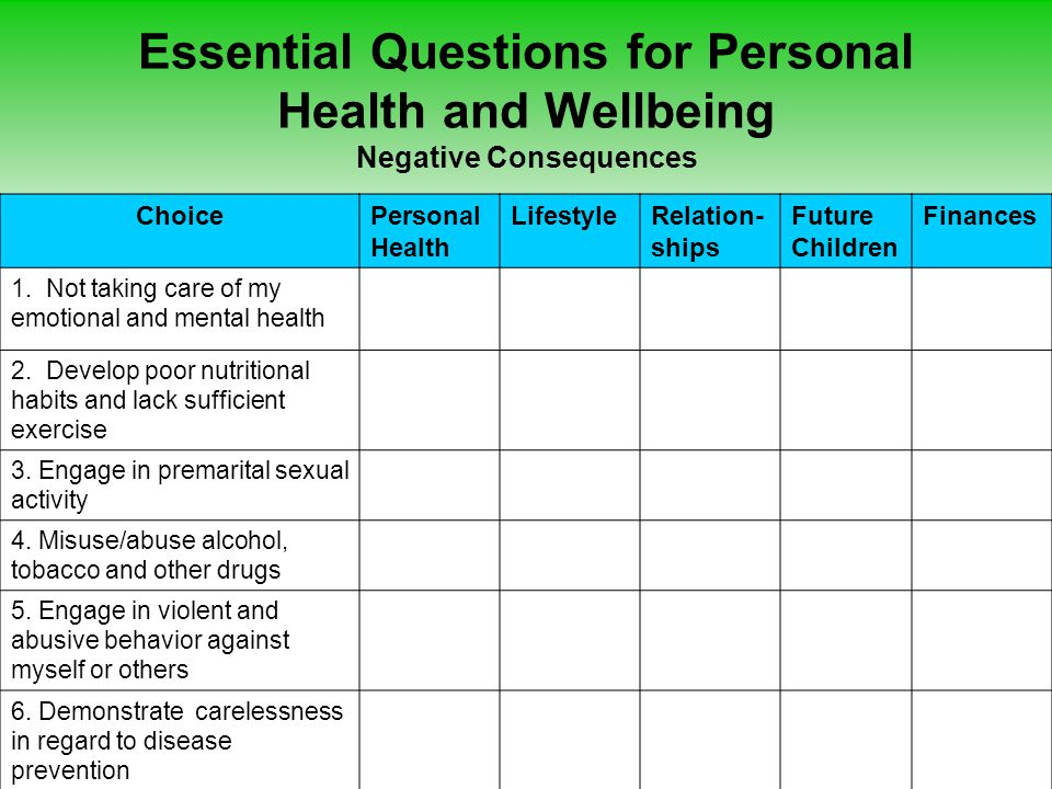 Essential Questions: Health Education Core Standards Mental and Emotional Health Nutrition and Fitness Drug Use, Misuse, Abuse Safety Health Promotion & Disease Prevention Human Development