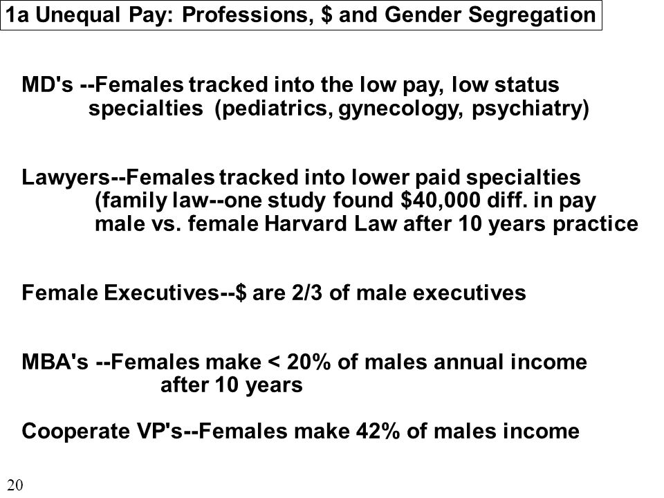 1a Unequal Pay: Professions, $ and Gender Segregation MD s --Females tracked into the low pay, low status specialties (pediatrics, gynecology, psychiatry) Lawyers--Females tracked into lower paid specialties (family law--one study found $40,000 diff.