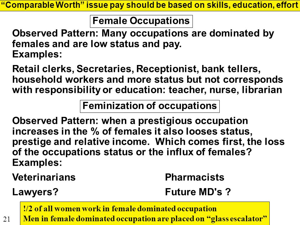 Feminization of occupations Observed Pattern: when a prestigious occupation increases in the % of females it also looses status, prestige and relative income.