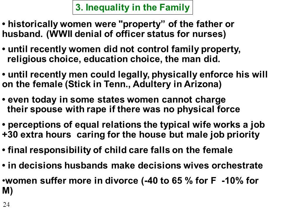 historically women were