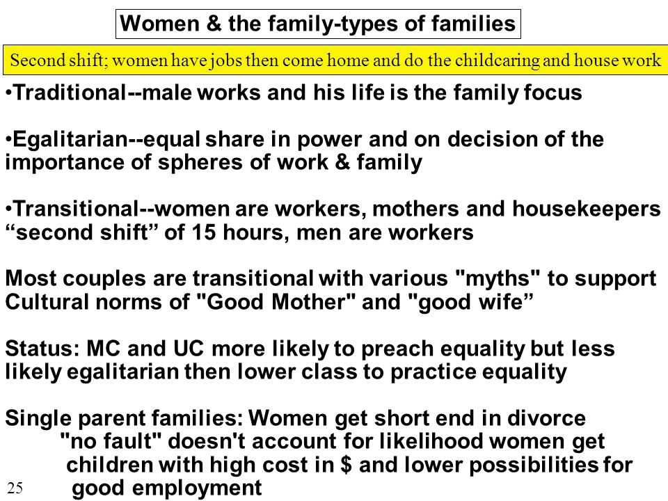 Women & the family-types of families Traditional--male works and his life is the family focus Egalitarian--equal share in power and on decision of the