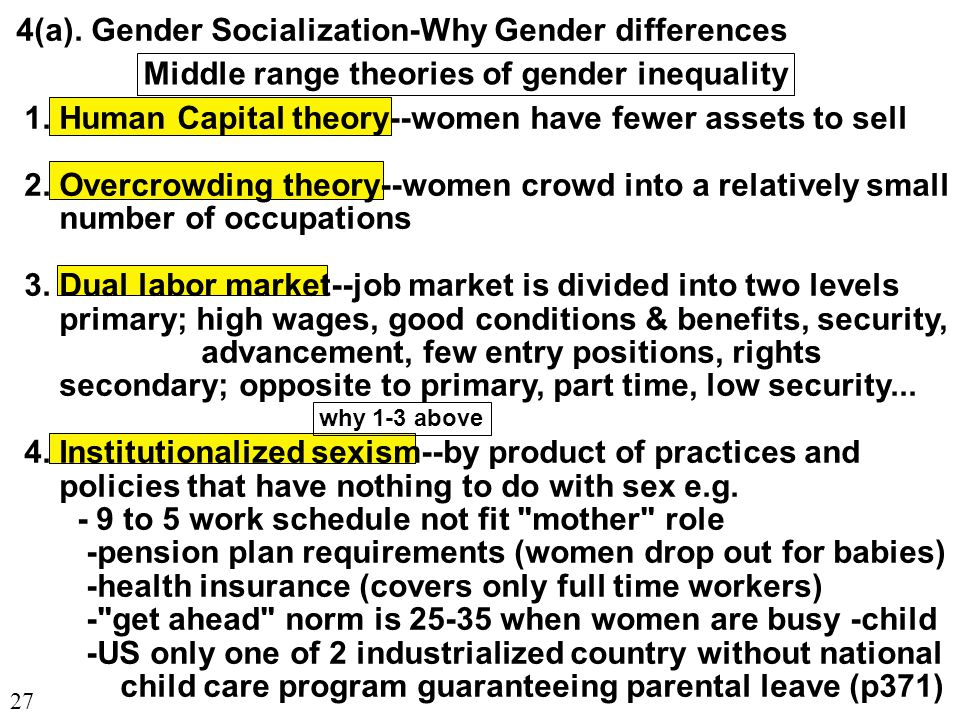 Middle range theories of gender inequality 1. Human Capital theory--women have fewer assets to sell 2. Overcrowding theory--women crowd into a relativ