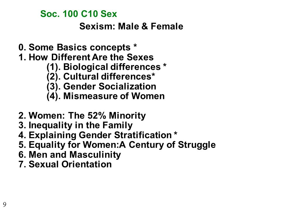 Sexism: Male & Female Soc.100 C10 Sex 0. Some Basics concepts * 1.
