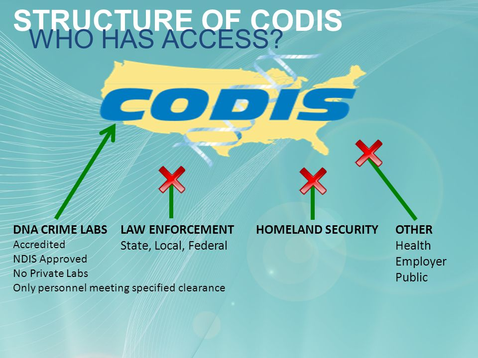 STRUCTURE OF CODIS WHO HAS ACCESS.