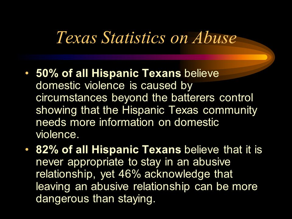 Texas Statistics on Abuse 50% of all Hispanic Texans believe domestic violence is caused by circumstances beyond the batterers control showing that th