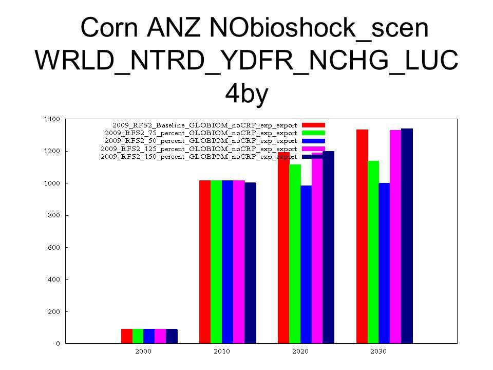 Corn ANZ NObioshock_scen WRLD_NTRD_YDFR_NCHG_LUC 4by