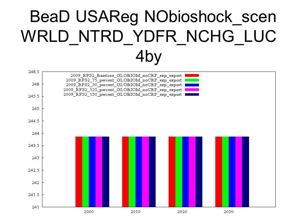 BeaD USAReg NObioshock_scen WRLD_NTRD_YDFR_NCHG_LUC 4by
