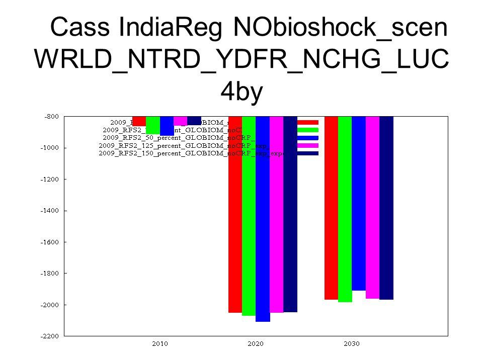 Cass IndiaReg NObioshock_scen WRLD_NTRD_YDFR_NCHG_LUC 4by