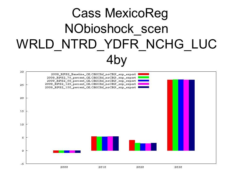 Cass MexicoReg NObioshock_scen WRLD_NTRD_YDFR_NCHG_LUC 4by