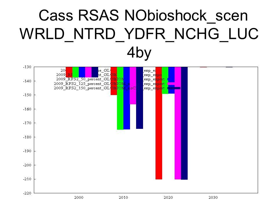 Cass RSAS NObioshock_scen WRLD_NTRD_YDFR_NCHG_LUC 4by