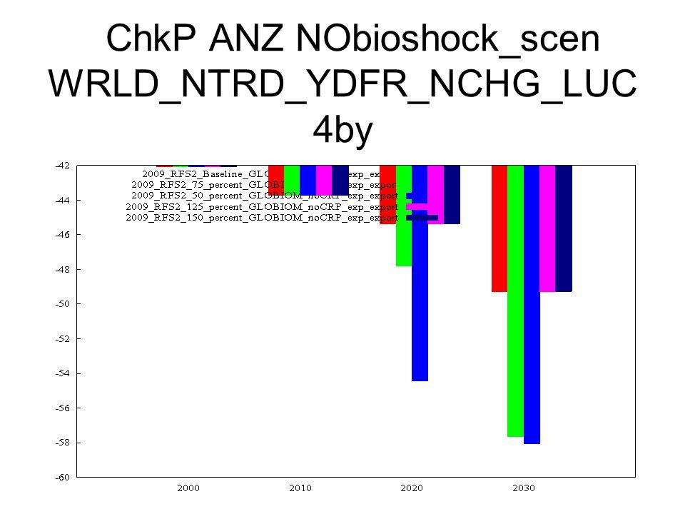 ChkP ANZ NObioshock_scen WRLD_NTRD_YDFR_NCHG_LUC 4by