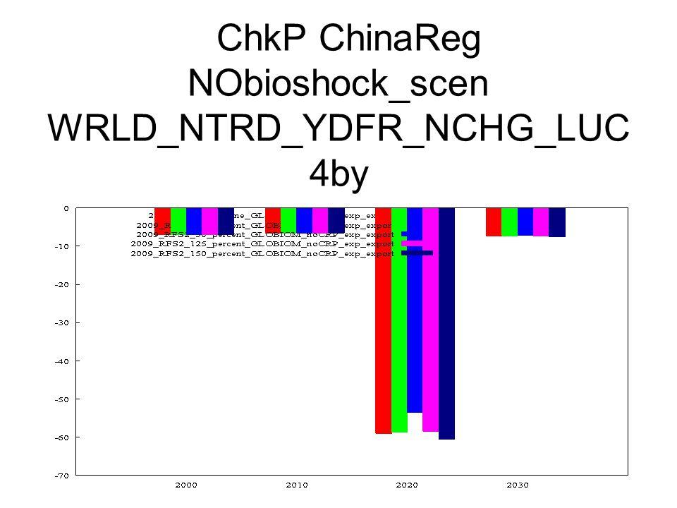 ChkP ChinaReg NObioshock_scen WRLD_NTRD_YDFR_NCHG_LUC 4by