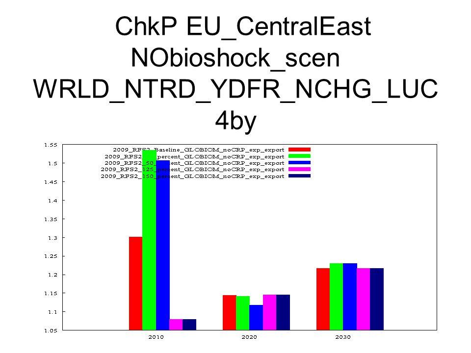 ChkP EU_CentralEast NObioshock_scen WRLD_NTRD_YDFR_NCHG_LUC 4by