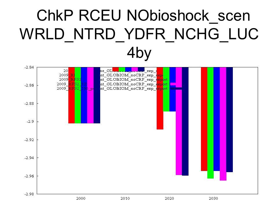 ChkP RCEU NObioshock_scen WRLD_NTRD_YDFR_NCHG_LUC 4by