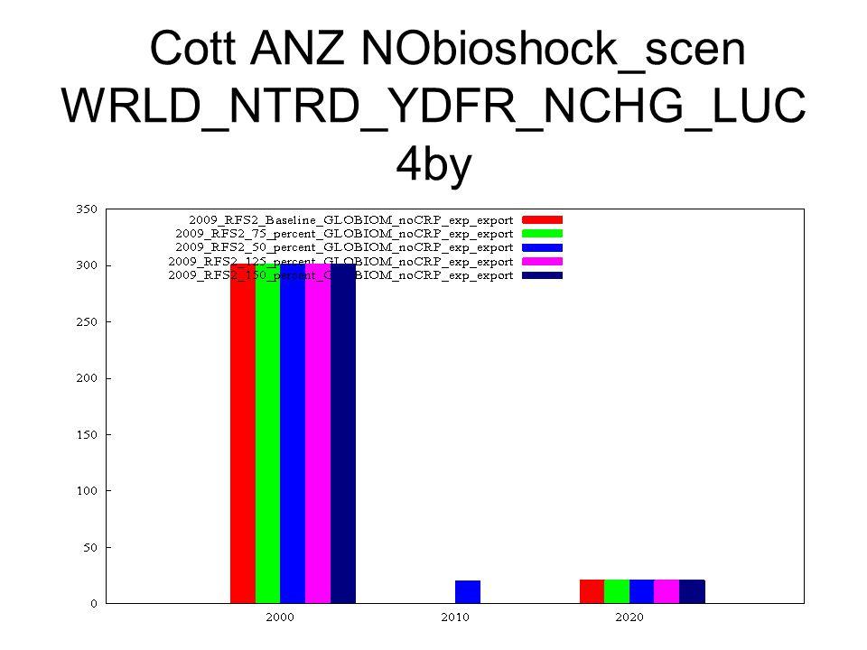 Cott ANZ NObioshock_scen WRLD_NTRD_YDFR_NCHG_LUC 4by