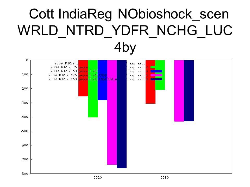 Cott IndiaReg NObioshock_scen WRLD_NTRD_YDFR_NCHG_LUC 4by