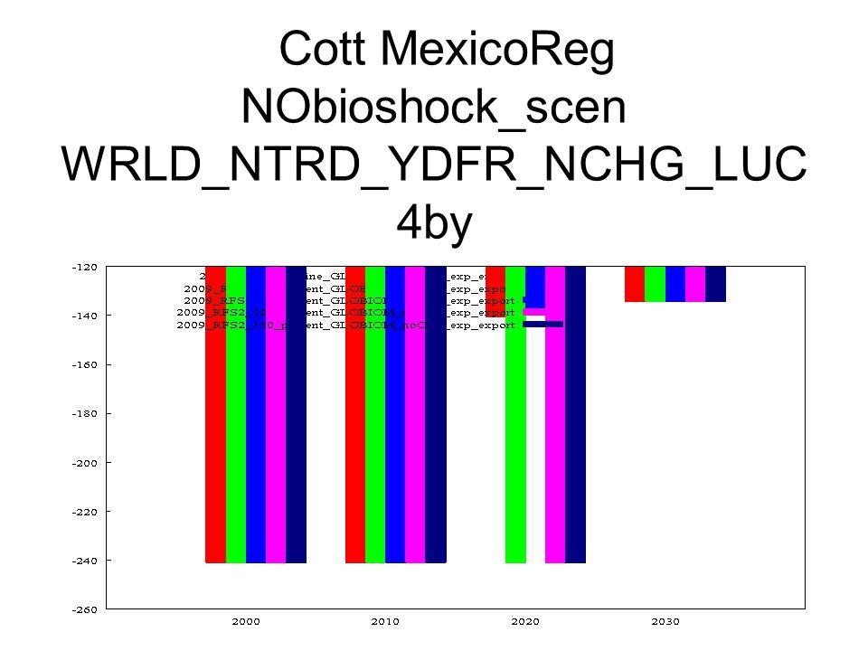 Cott MexicoReg NObioshock_scen WRLD_NTRD_YDFR_NCHG_LUC 4by