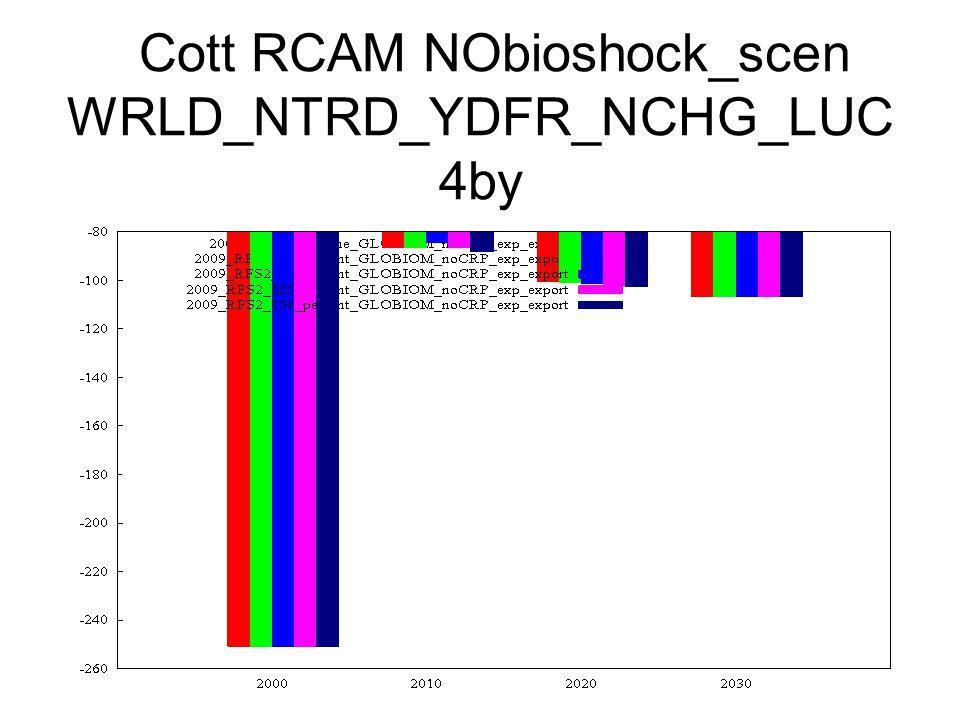 Cott RCAM NObioshock_scen WRLD_NTRD_YDFR_NCHG_LUC 4by