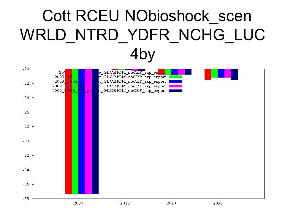 Cott RCEU NObioshock_scen WRLD_NTRD_YDFR_NCHG_LUC 4by