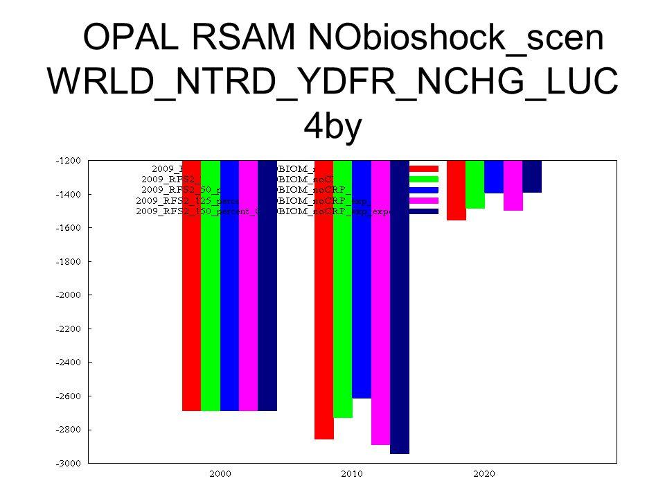 OPAL RSAM NObioshock_scen WRLD_NTRD_YDFR_NCHG_LUC 4by