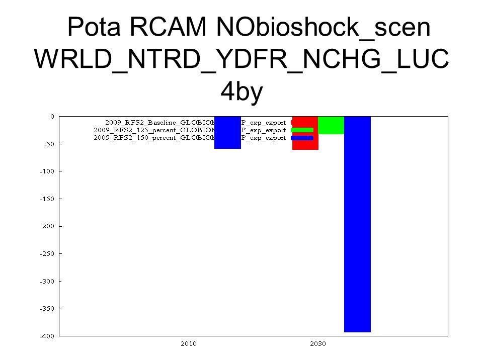 Pota RCAM NObioshock_scen WRLD_NTRD_YDFR_NCHG_LUC 4by