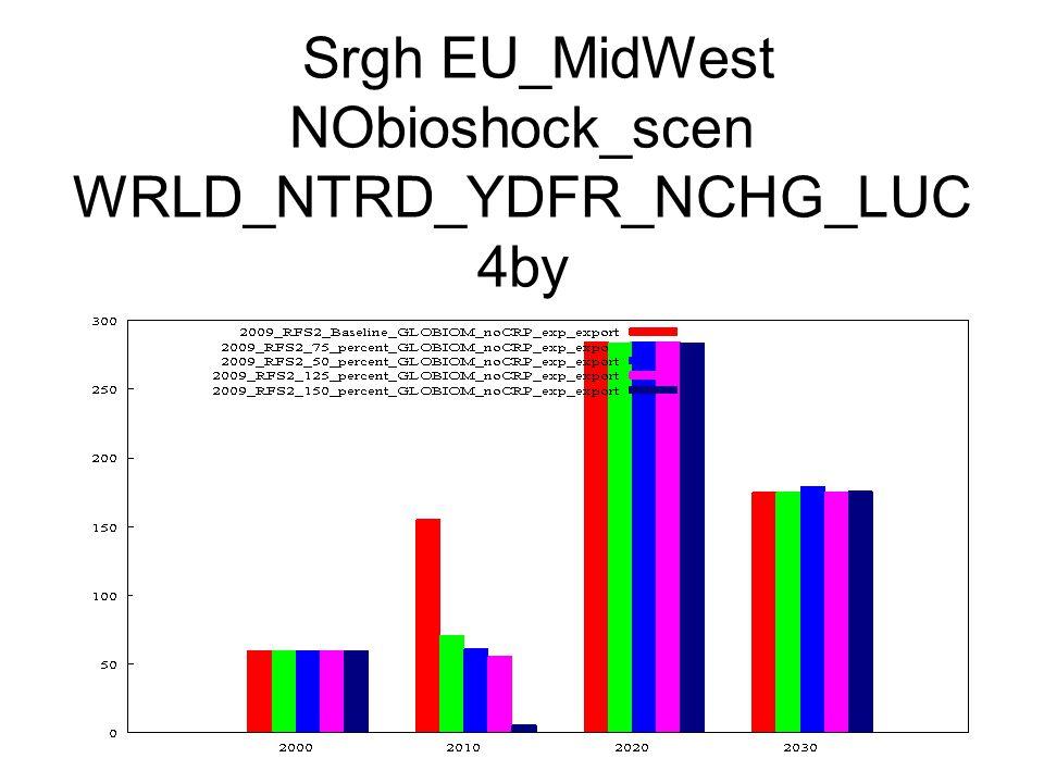 Srgh EU_MidWest NObioshock_scen WRLD_NTRD_YDFR_NCHG_LUC 4by