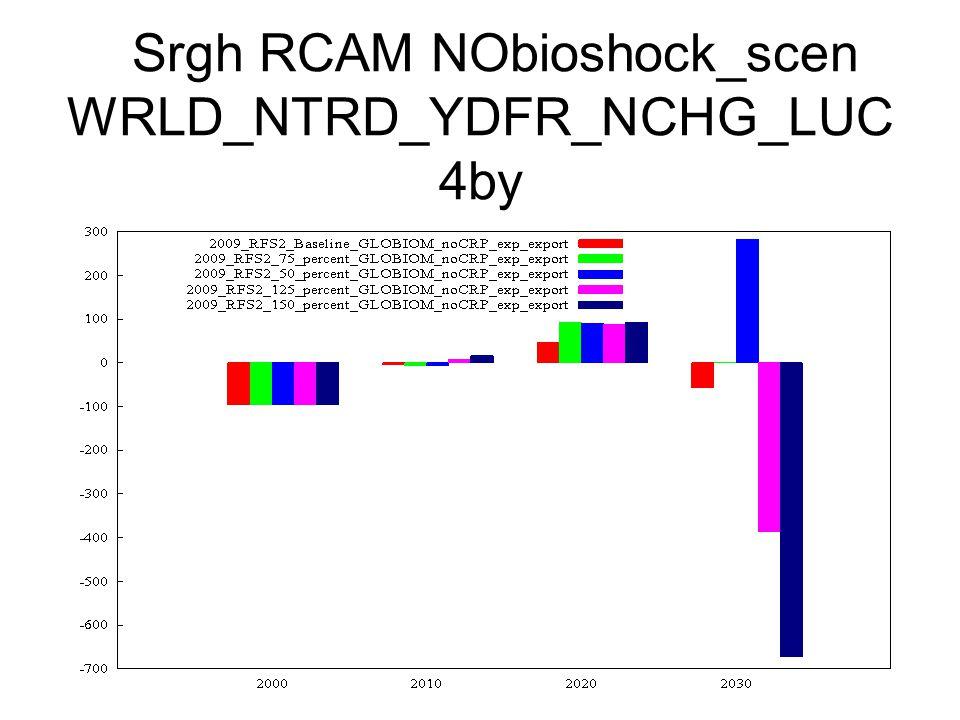 Srgh RCAM NObioshock_scen WRLD_NTRD_YDFR_NCHG_LUC 4by