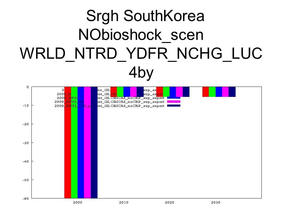 Srgh SouthKorea NObioshock_scen WRLD_NTRD_YDFR_NCHG_LUC 4by