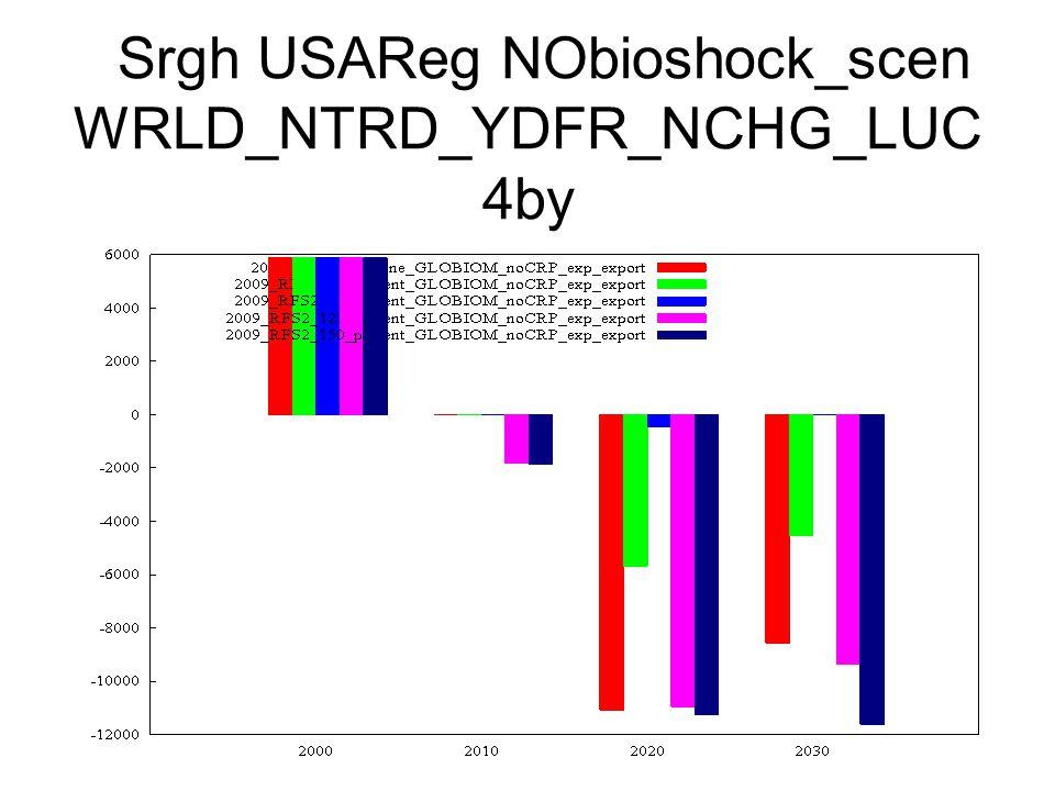 Srgh USAReg NObioshock_scen WRLD_NTRD_YDFR_NCHG_LUC 4by