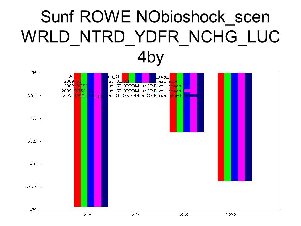 Sunf ROWE NObioshock_scen WRLD_NTRD_YDFR_NCHG_LUC 4by