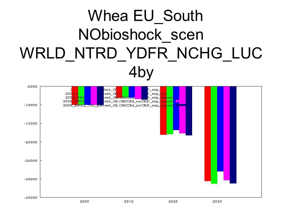 Whea EU_South NObioshock_scen WRLD_NTRD_YDFR_NCHG_LUC 4by