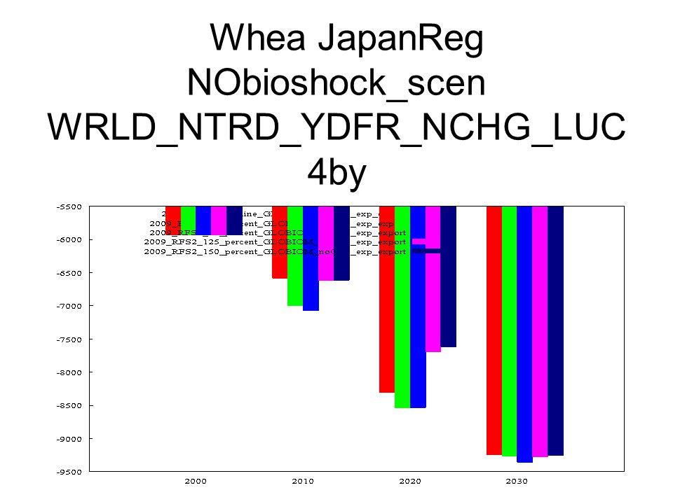 Whea JapanReg NObioshock_scen WRLD_NTRD_YDFR_NCHG_LUC 4by