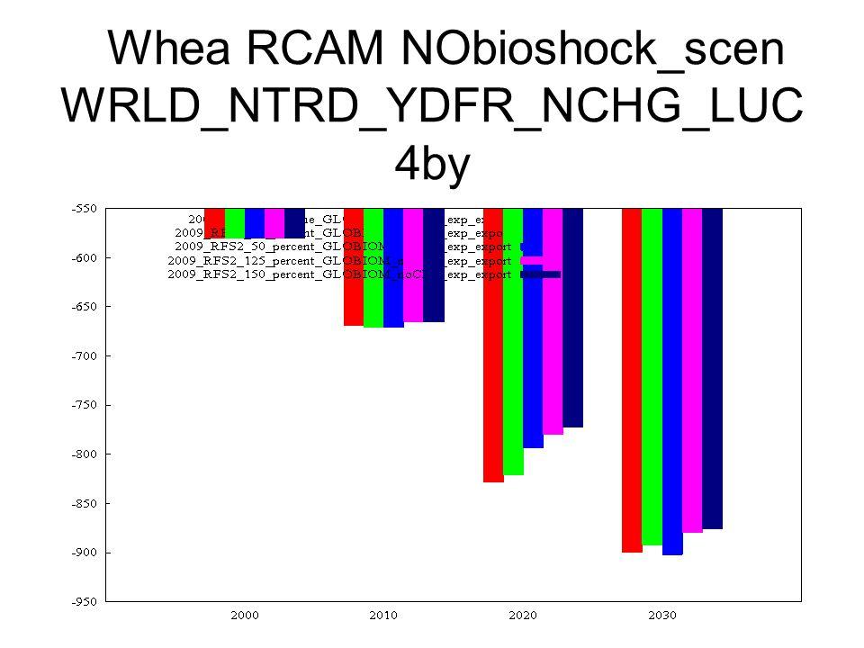 Whea RCAM NObioshock_scen WRLD_NTRD_YDFR_NCHG_LUC 4by