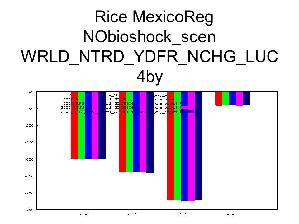 Rice MexicoReg NObioshock_scen WRLD_NTRD_YDFR_NCHG_LUC 4by