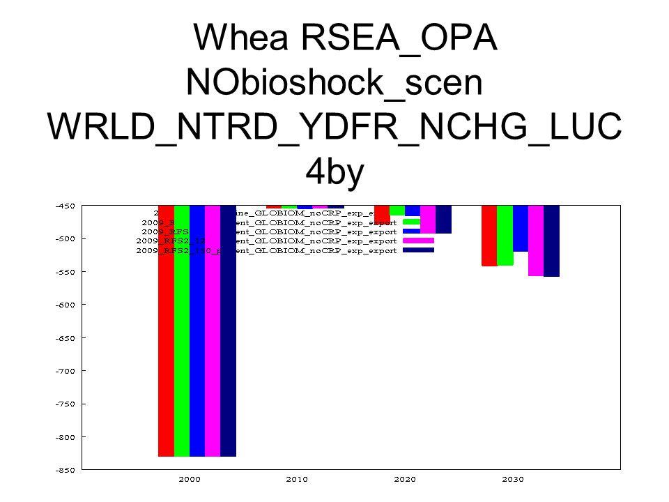 Whea RSEA_OPA NObioshock_scen WRLD_NTRD_YDFR_NCHG_LUC 4by