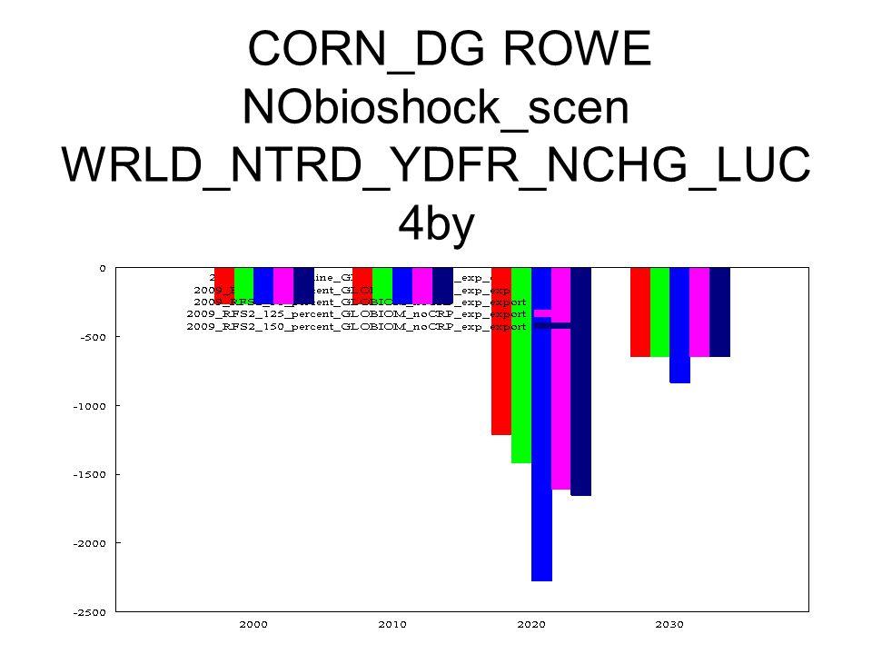 CORN_DG ROWE NObioshock_scen WRLD_NTRD_YDFR_NCHG_LUC 4by