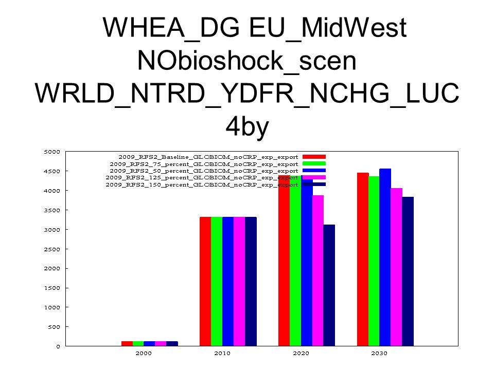 WHEA_DG EU_MidWest NObioshock_scen WRLD_NTRD_YDFR_NCHG_LUC 4by