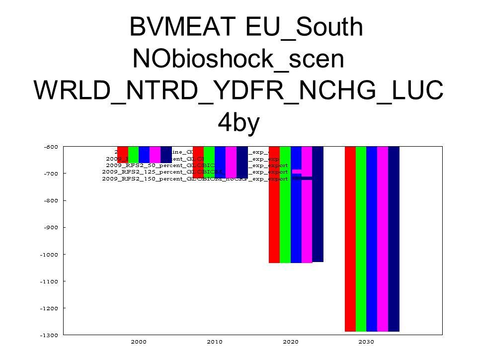 BVMEAT EU_South NObioshock_scen WRLD_NTRD_YDFR_NCHG_LUC 4by