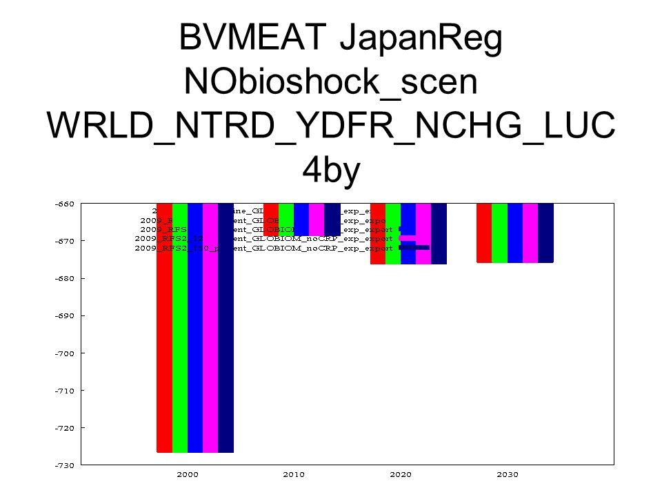 BVMEAT JapanReg NObioshock_scen WRLD_NTRD_YDFR_NCHG_LUC 4by