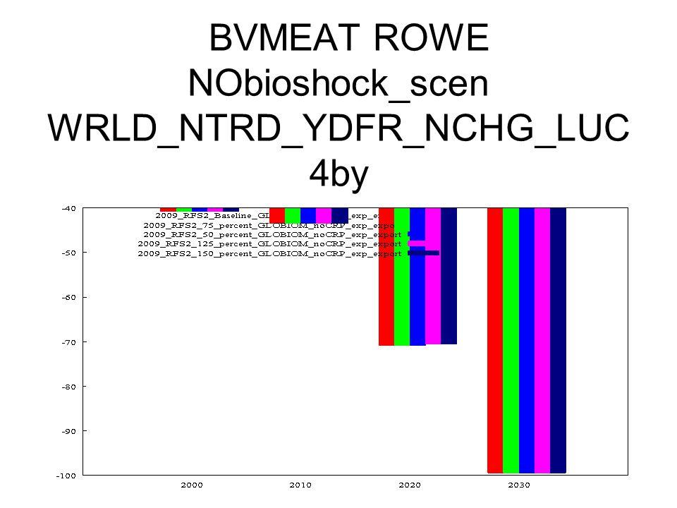 BVMEAT ROWE NObioshock_scen WRLD_NTRD_YDFR_NCHG_LUC 4by