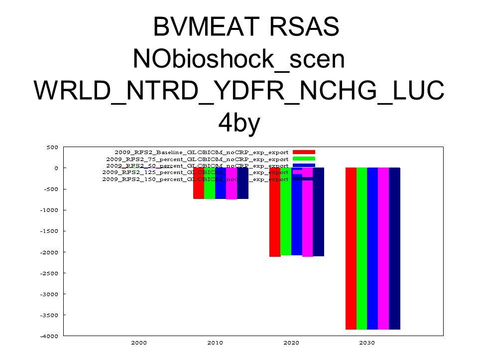 BVMEAT RSAS NObioshock_scen WRLD_NTRD_YDFR_NCHG_LUC 4by