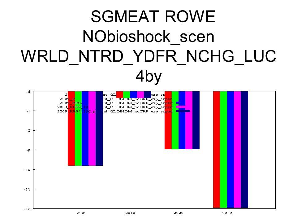 SGMEAT ROWE NObioshock_scen WRLD_NTRD_YDFR_NCHG_LUC 4by